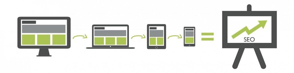 Un 49% de las empresas encuestadas declara no tener su web adaptada a dispositivos móviles