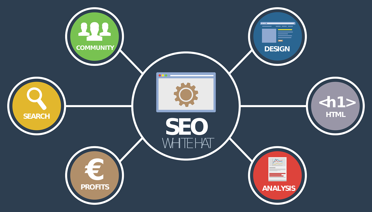 marketing online para pymes seo