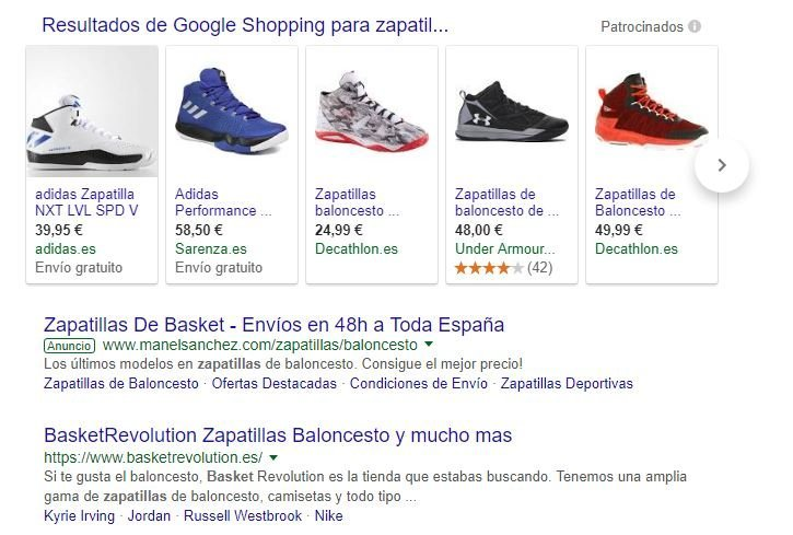 sem adwords y shopping