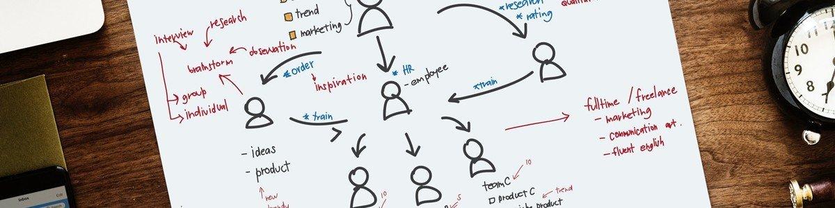 Estrategia de marketing de contenidos en 7 pasos